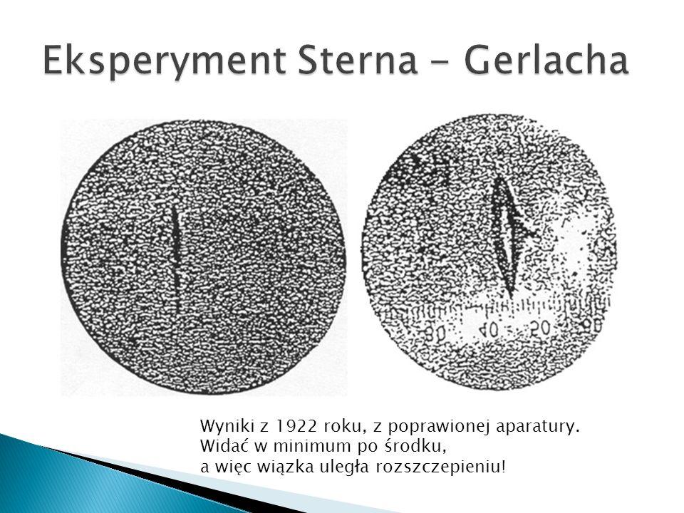 Eksperyment Sterna - Gerlacha