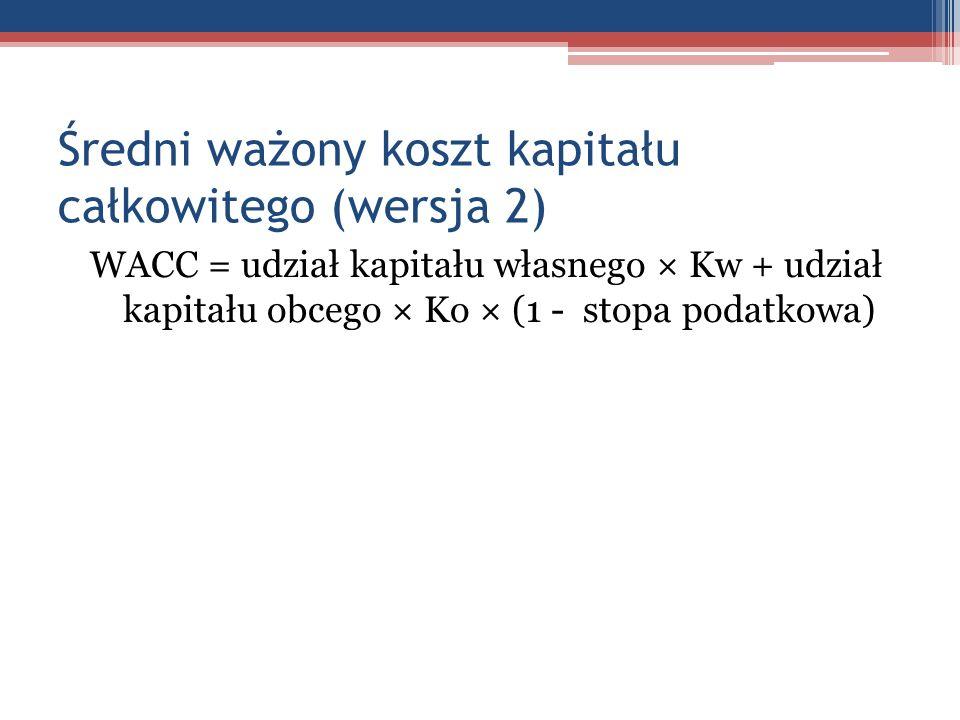 Średni ważony koszt kapitału całkowitego (wersja 2)