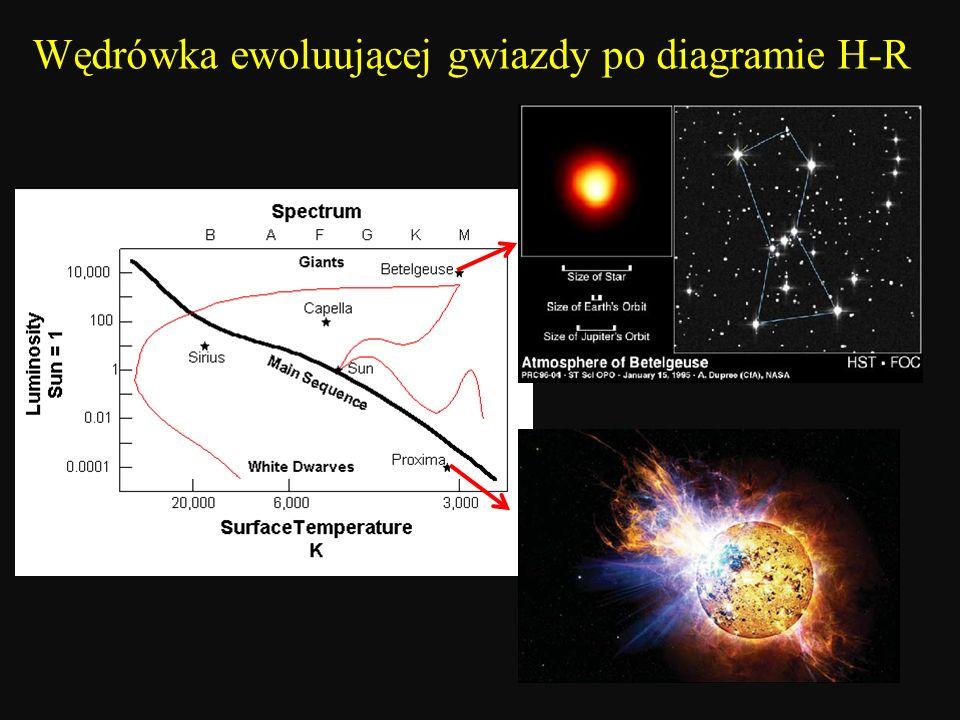 Wędrówka ewoluującej gwiazdy po diagramie H-R