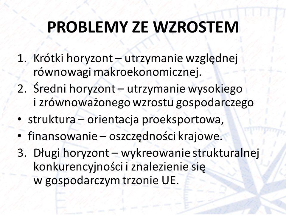 PROBLEMY ZE WZROSTEM Krótki horyzont – utrzymanie względnej równowagi makroekonomicznej.