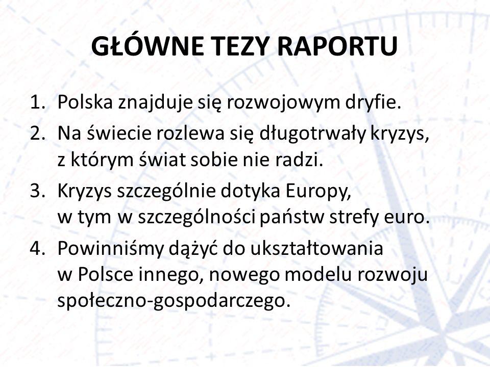 GŁÓWNE TEZY RAPORTU Polska znajduje się rozwojowym dryfie.