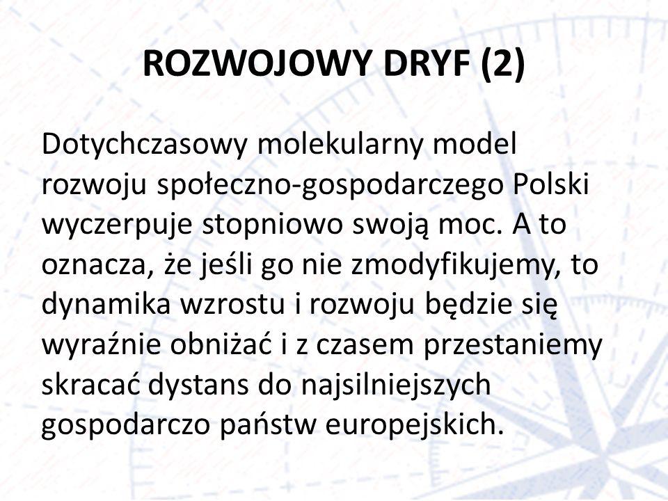 ROZWOJOWY DRYF (2)