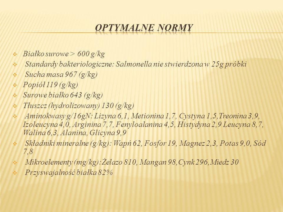 Optymalne normy Białko surowe > 600 g/kg