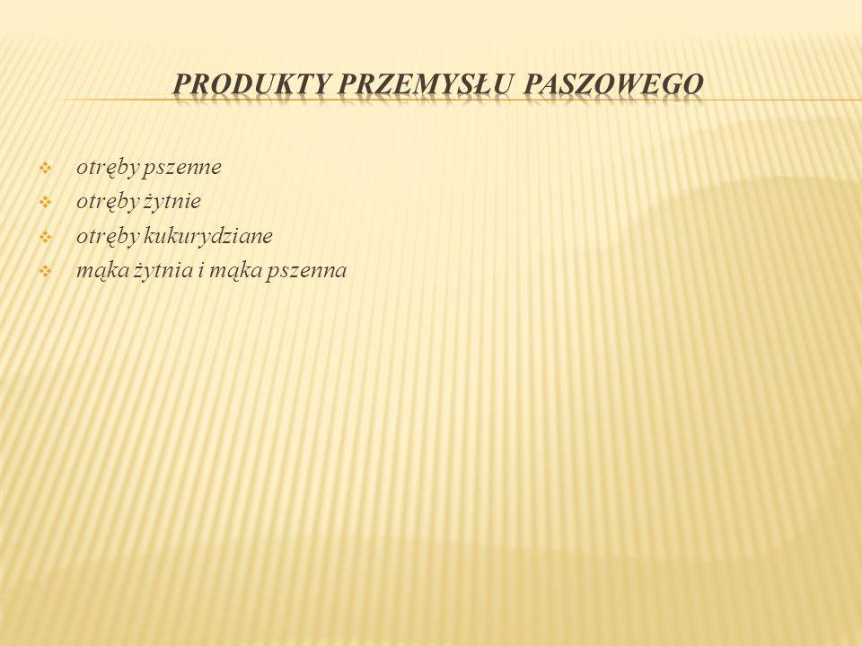 Produkty przemysłu paszowego