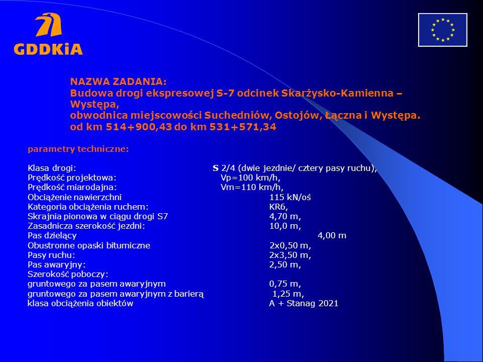Budowa drogi ekspresowej S-7 odcinek Skarżysko-Kamienna – Występa,