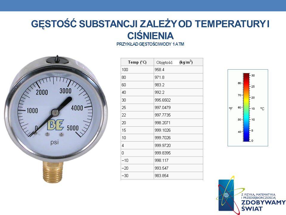Gęstość substancji zależy od temperatury i ciśnienia przykład gęstości wody 1 ATM