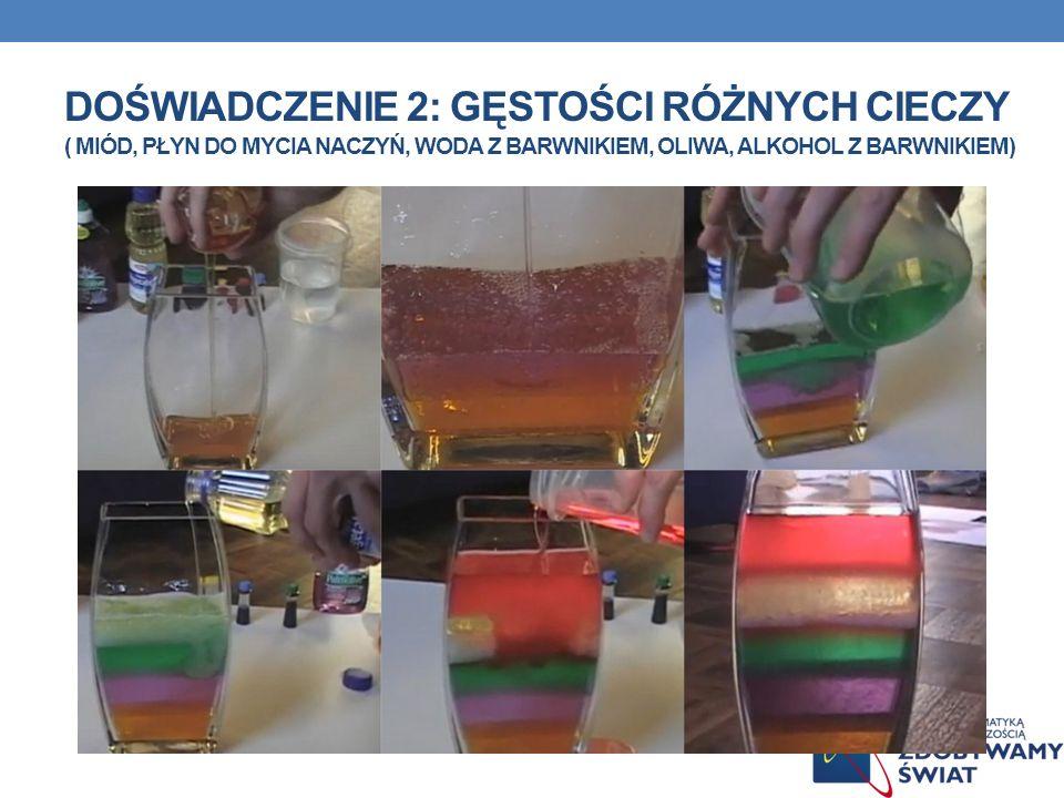 Doświadczenie 2: Gęstości różnych cieczy ( miód, płyn do mycia naczyń, woda z barwnikiem, oliwa, alkohol z barwnikiem)