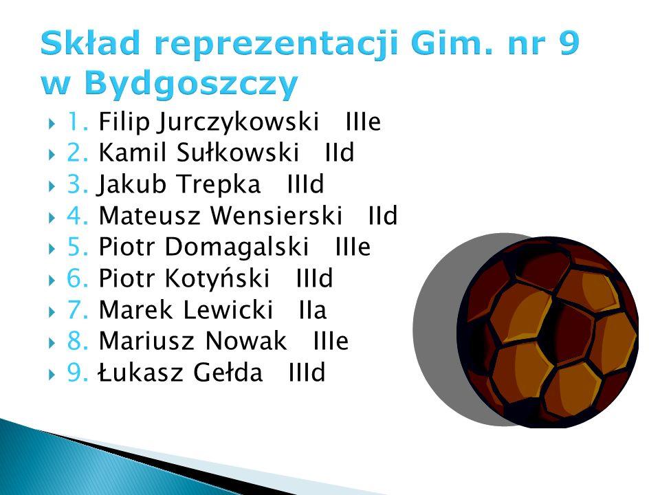 Skład reprezentacji Gim. nr 9 w Bydgoszczy