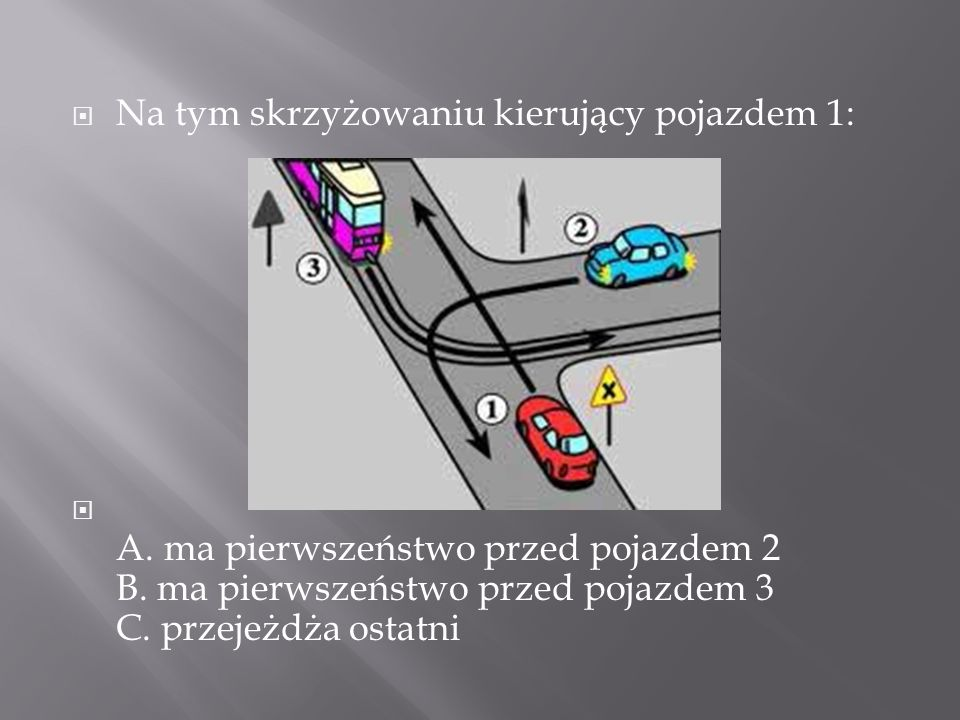 Na tym skrzyżowaniu kierujący pojazdem 1:
