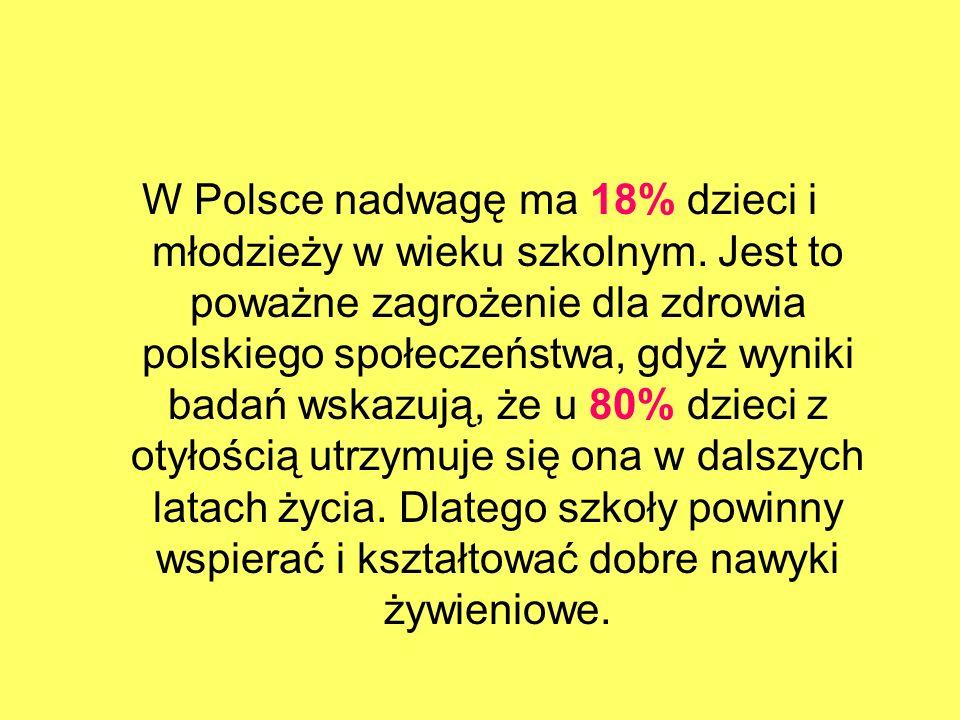 W Polsce nadwagę ma 18% dzieci i młodzieży w wieku szkolnym