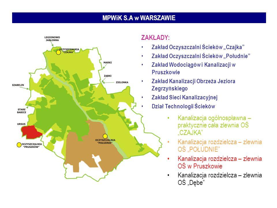 """Kanalizacja ogólnospławna – praktycznie cała zlewnia OŚ """"CZAJKA"""