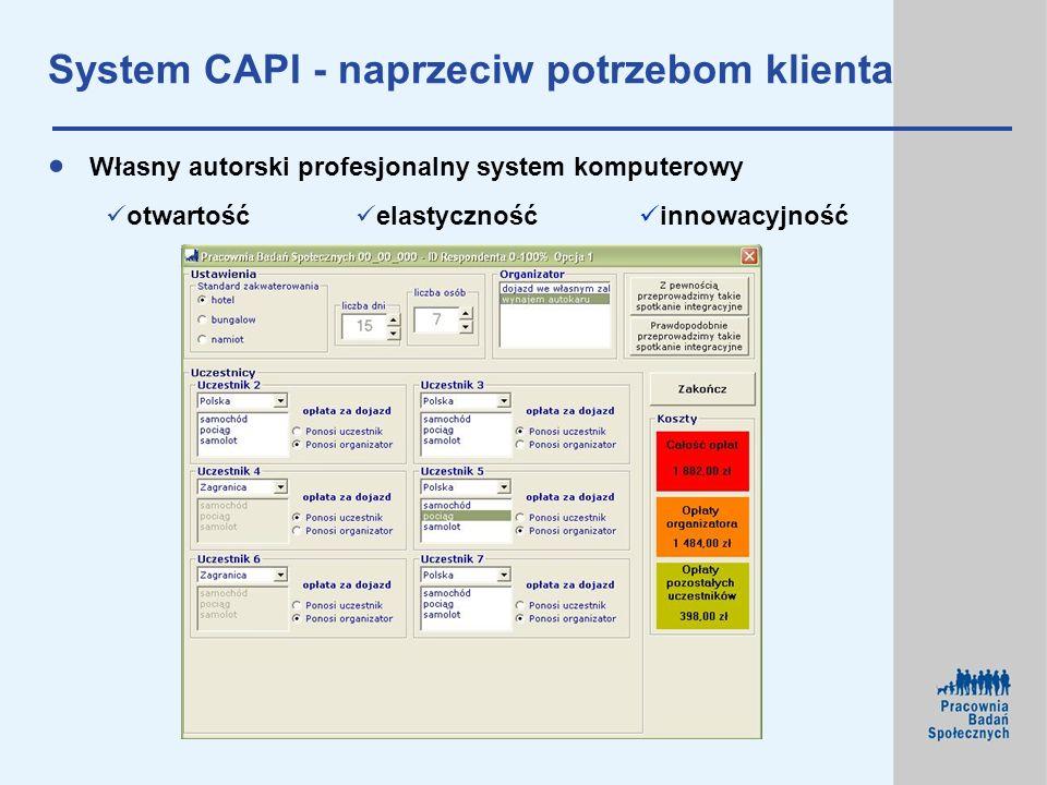 System CAPI - naprzeciw potrzebom klienta