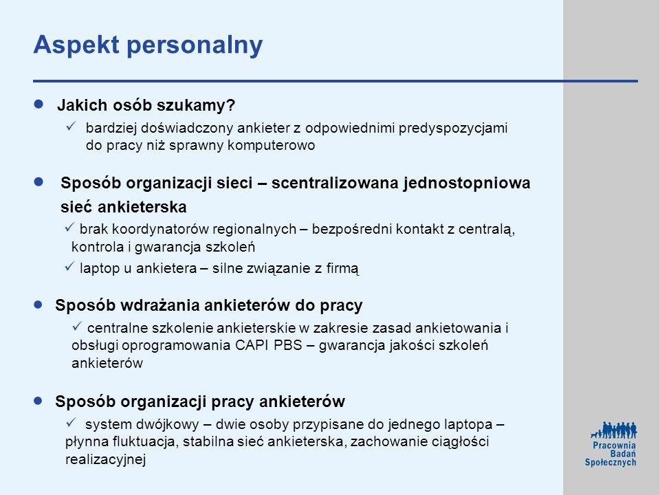Aspekt personalny Jakich osób szukamy