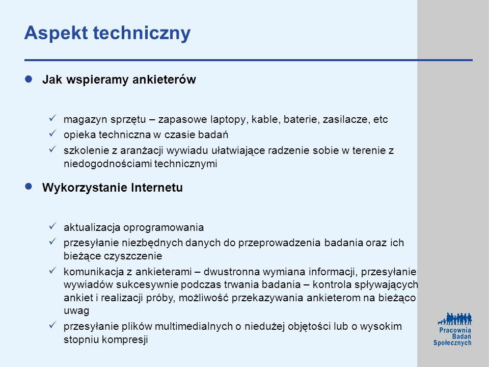 Aspekt techniczny Jak wspieramy ankieterów Wykorzystanie Internetu