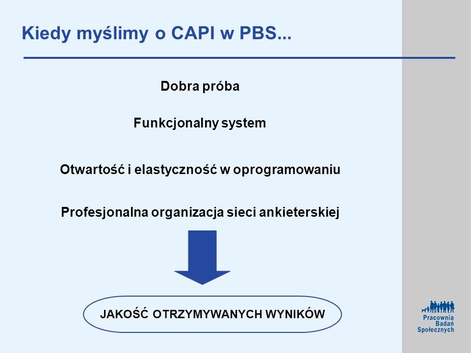 Kiedy myślimy o CAPI w PBS...