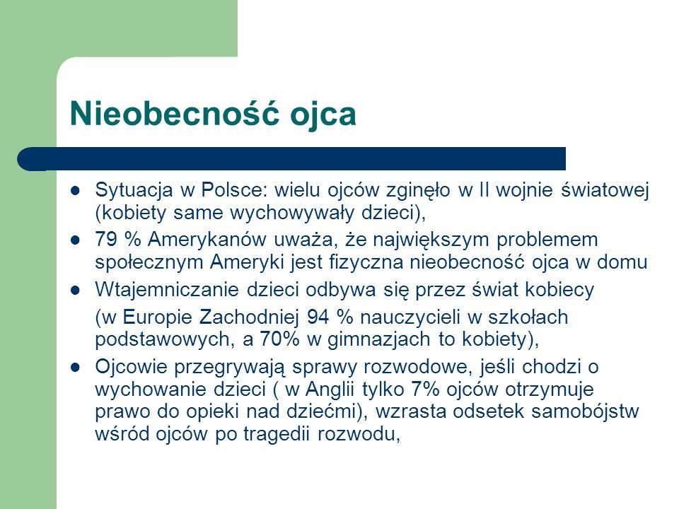 Nieobecność ojca Sytuacja w Polsce: wielu ojców zginęło w II wojnie światowej (kobiety same wychowywały dzieci),