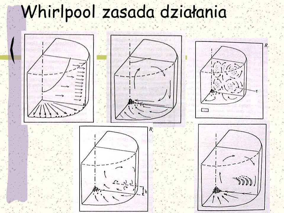 Whirlpool zasada działania
