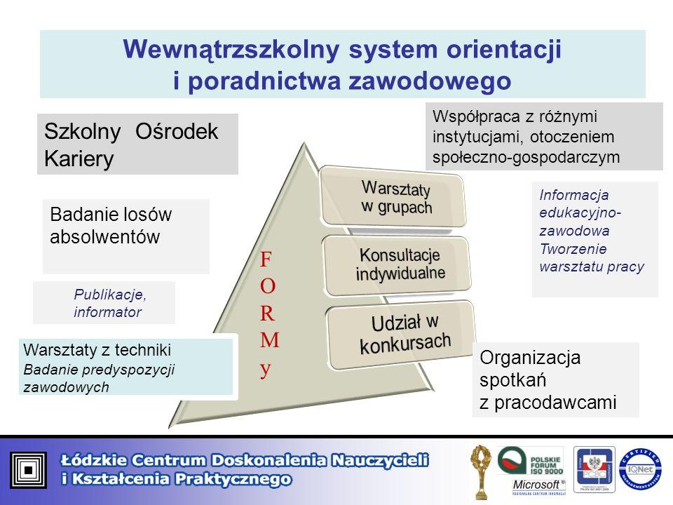 Wewnątrzszkolny system orientacji i poradnictwa zawodowego