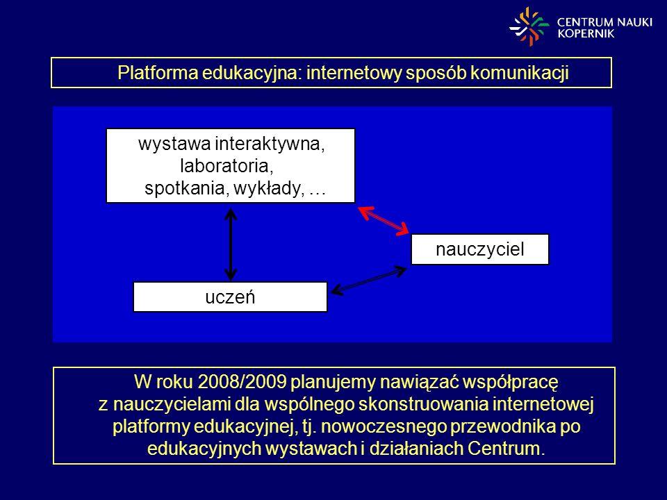Platforma edukacyjna: internetowy sposób komunikacji
