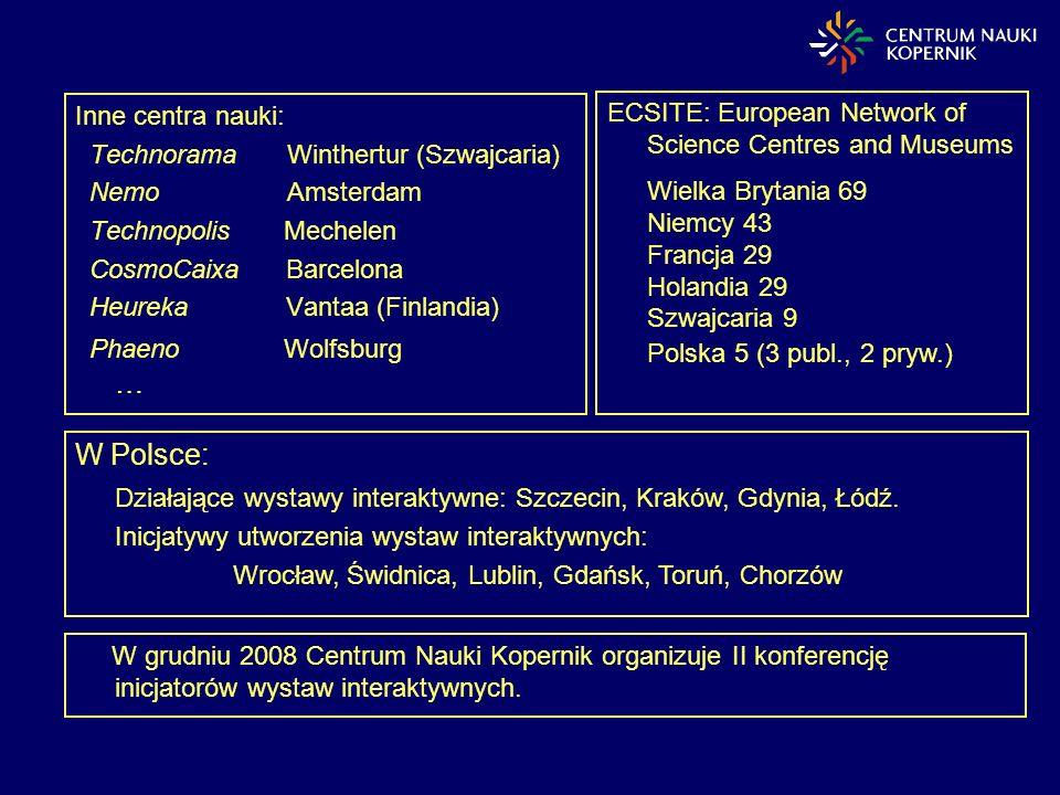 Działające wystawy interaktywne: Szczecin, Kraków, Gdynia, Łódź.