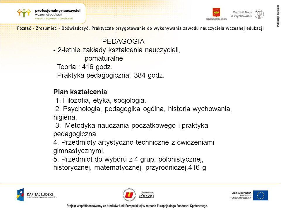 PEDAGOGIA 2-letnie zakłady kształcenia nauczycieli, pomaturalne. Teoria : 416 godz. Praktyka pedagogiczna: 384 godz.