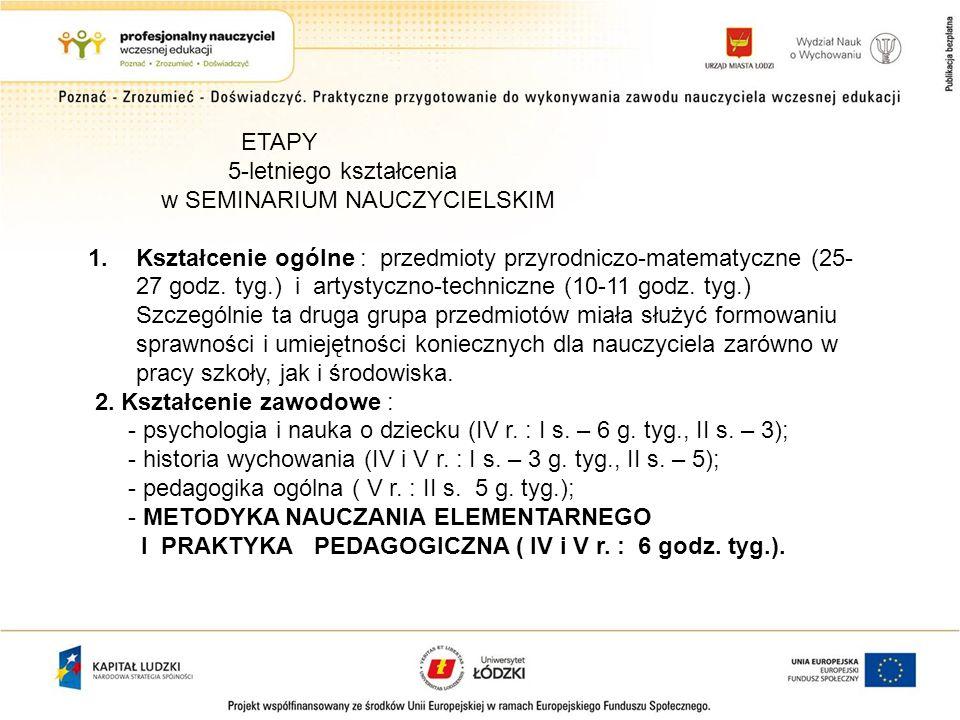 ETAPY 5-letniego kształcenia. w SEMINARIUM NAUCZYCIELSKIM.