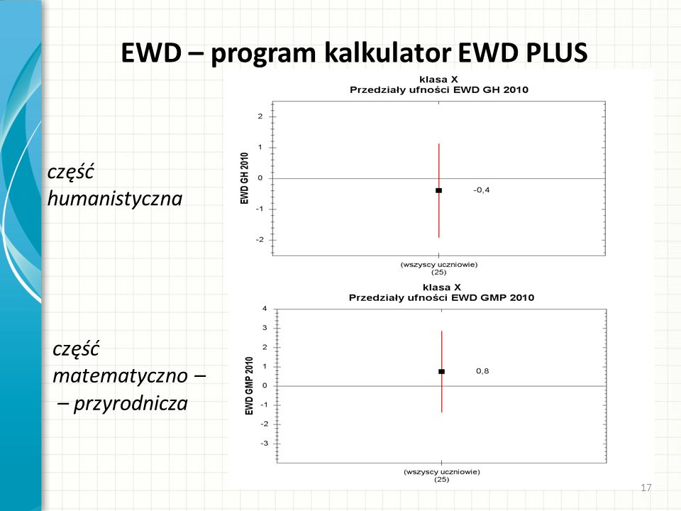 EWD – program kalkulator EWD PLUS