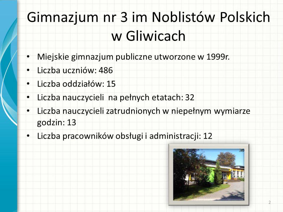 Gimnazjum nr 3 im Noblistów Polskich w Gliwicach