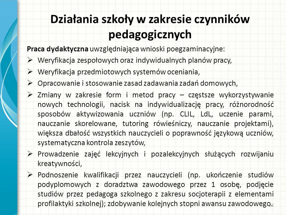 Działania szkoły w zakresie czynników pedagogicznych