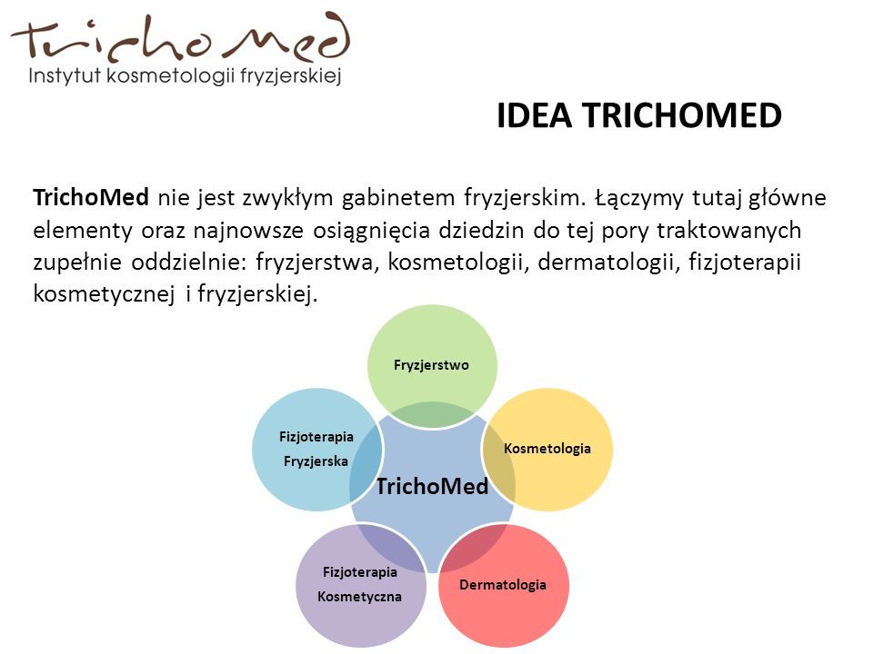 IDEA TRICHOMED