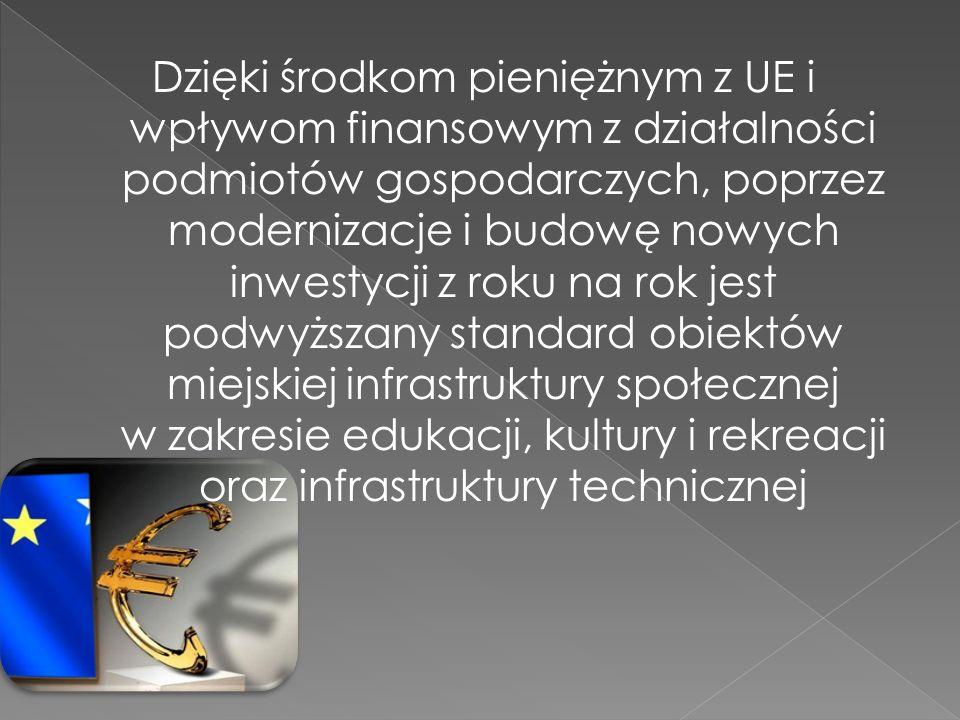 Dzięki środkom pieniężnym z UE i wpływom finansowym z działalności podmiotów gospodarczych, poprzez modernizacje i budowę nowych inwestycji z roku na rok jest podwyższany standard obiektów miejskiej infrastruktury społecznej w zakresie edukacji, kultury i rekreacji oraz infrastruktury technicznej