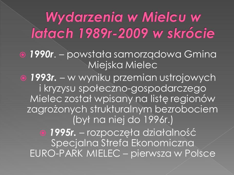 Wydarzenia w Mielcu w latach 1989r-2009 w skrócie