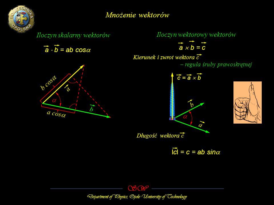 Mnożenie wektorów SW Iloczyn skalarny wektorów