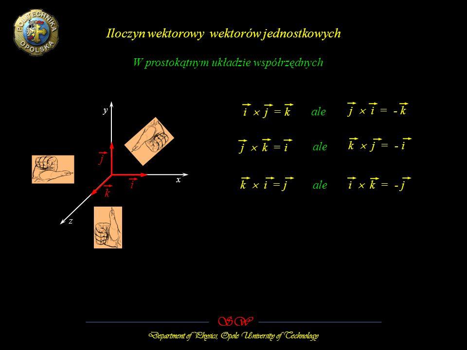 Iloczyn wektorowy wektorów jednostkowych