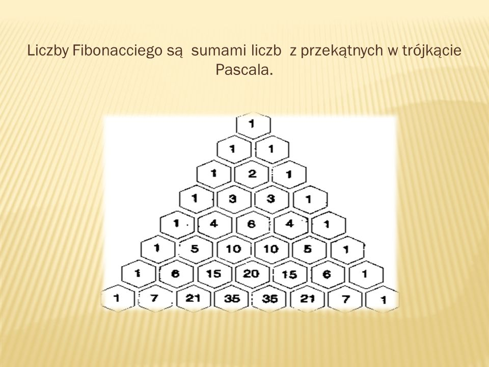 Liczby Fibonacciego są sumami liczb z przekątnych w trójkącie Pascala.