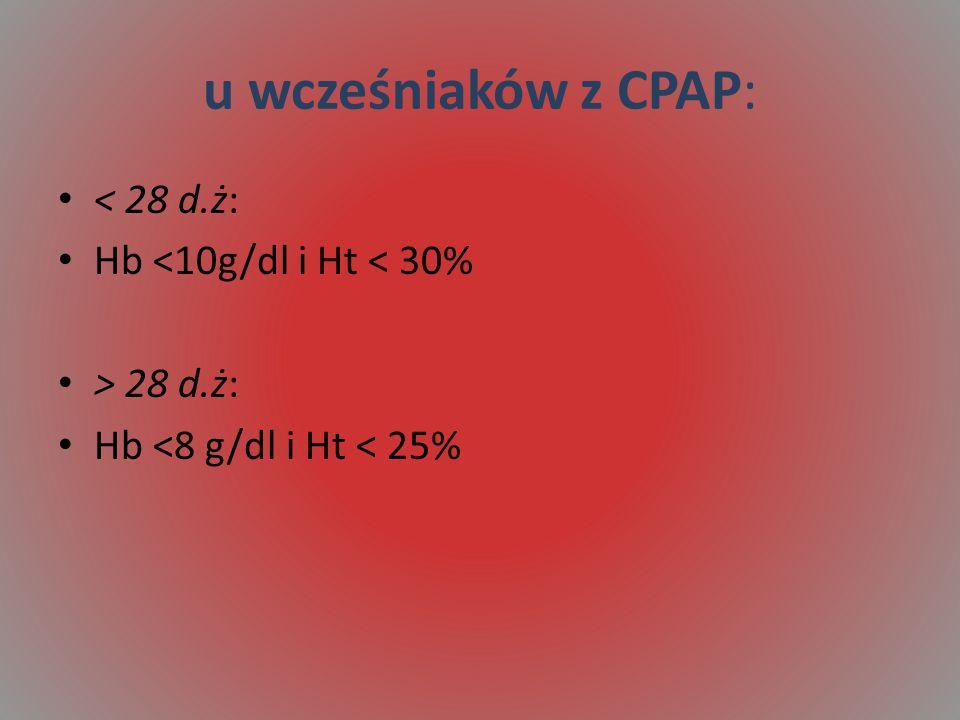 u wcześniaków z CPAP: < 28 d.ż: Hb <10g/dl i Ht < 30%