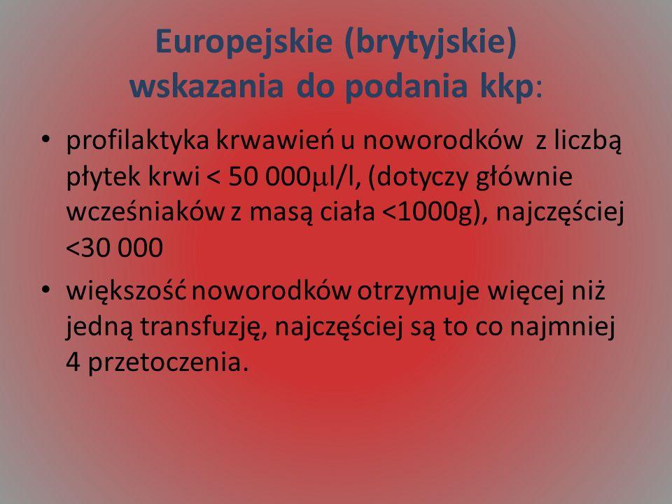 Europejskie (brytyjskie) wskazania do podania kkp: