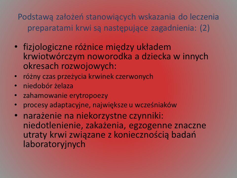 Podstawą założeń stanowiących wskazania do leczenia preparatami krwi są następujące zagadnienia: (2)