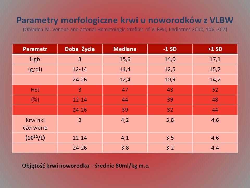Parametry morfologiczne krwi u noworodków z VLBW (Obladen M