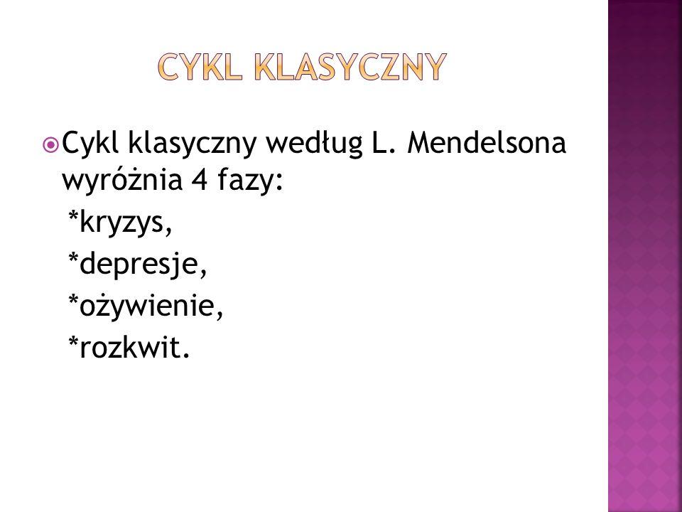 Cykl klasyczny Cykl klasyczny według L. Mendelsona wyróżnia 4 fazy: