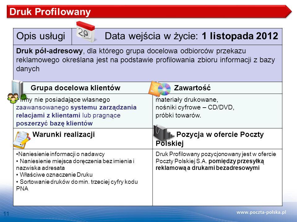 Data wejścia w życie: 1 listopada 2012