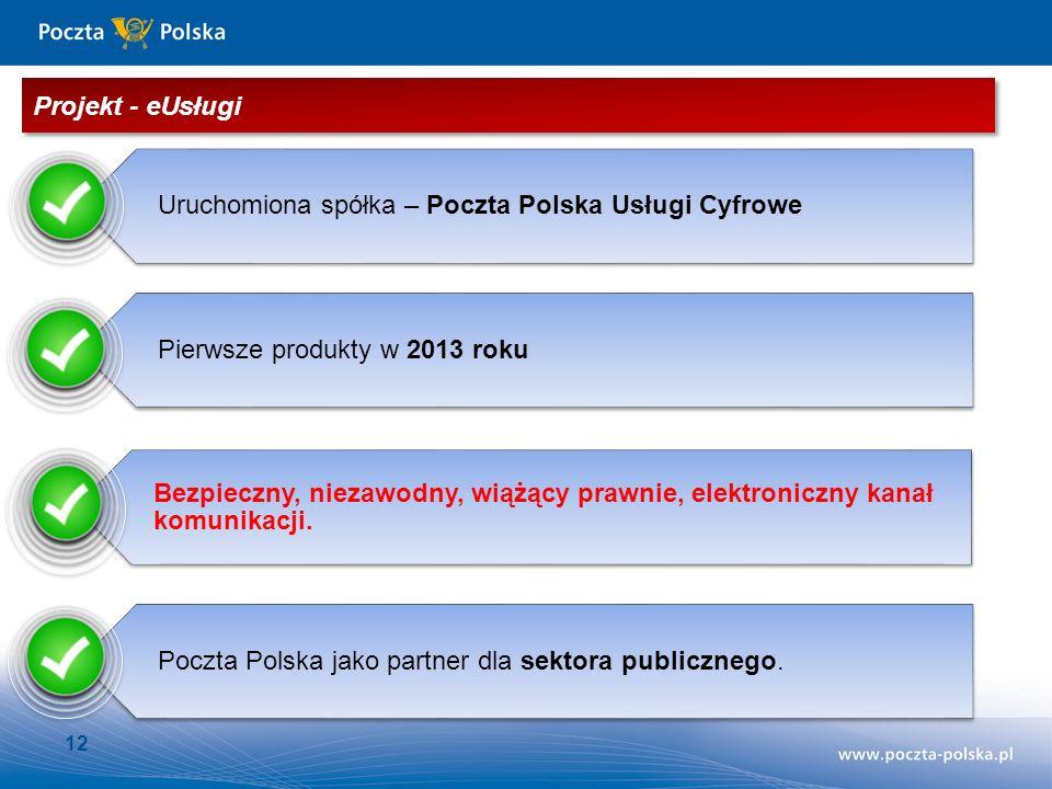 Projekt - eUsługi Uruchomiona spółka – Poczta Polska Usługi Cyfrowe. Pierwsze produkty w 2013 roku.