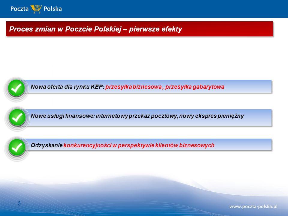 Proces zmian w Poczcie Polskiej – pierwsze efekty