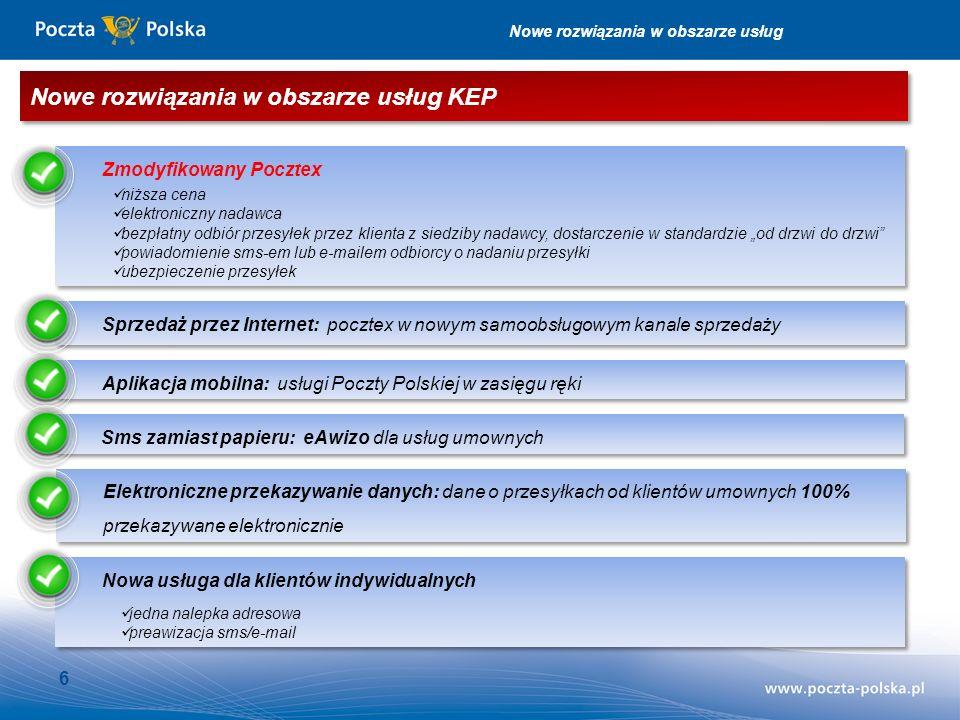 Nowe rozwiązania w obszarze usług KEP