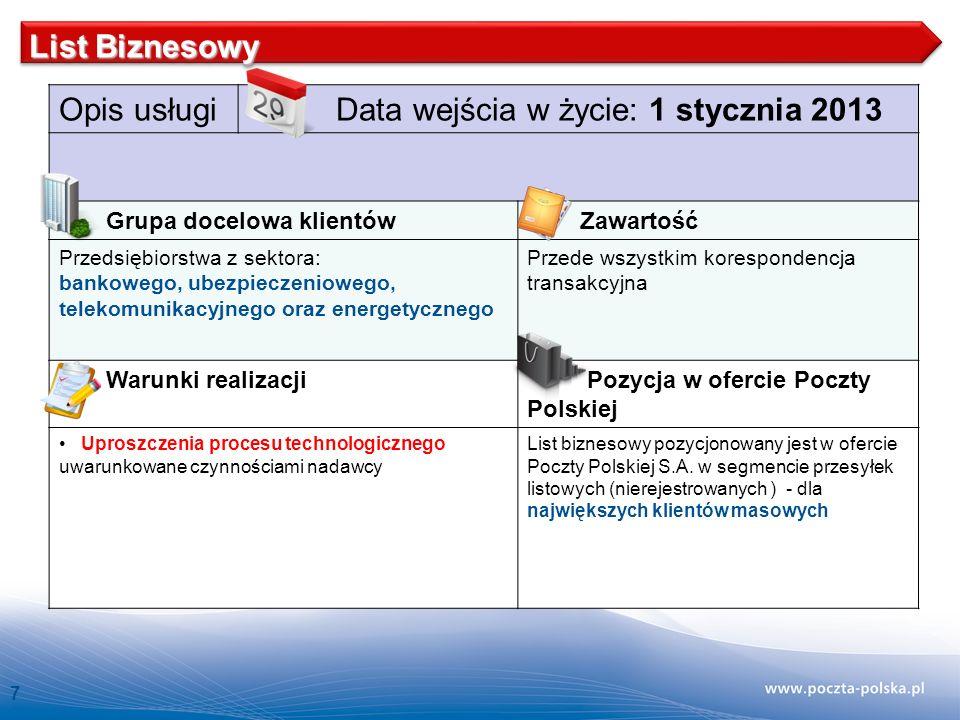 Data wejścia w życie: 1 stycznia 2013