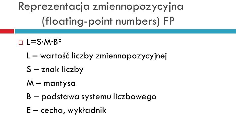 Reprezentacja zmiennopozycyjna (floating-point numbers) FP