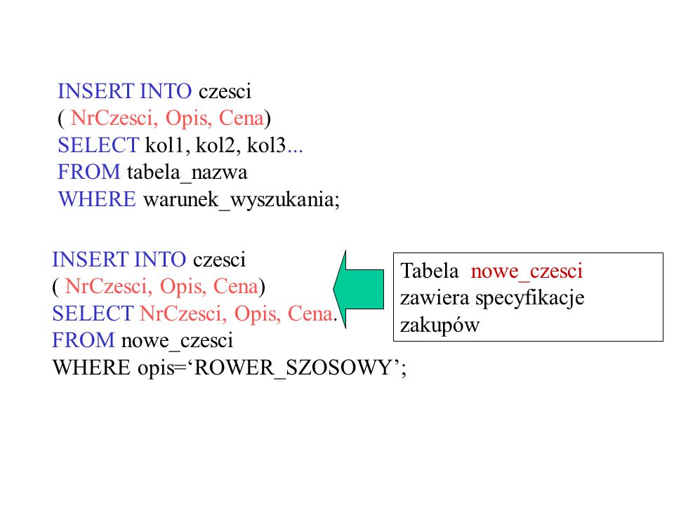 INSERT INTO czesci( NrCzesci, Opis, Cena) SELECT kol1, kol2, kol3... FROM tabela_nazwa. WHERE warunek_wyszukania;