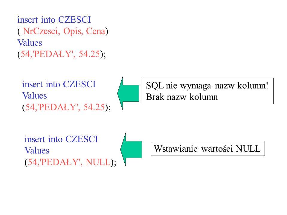 insert into CZESCI( NrCzesci, Opis, Cena) Values. (54, PEDAŁY , 54.25); insert into CZESCI. Values.