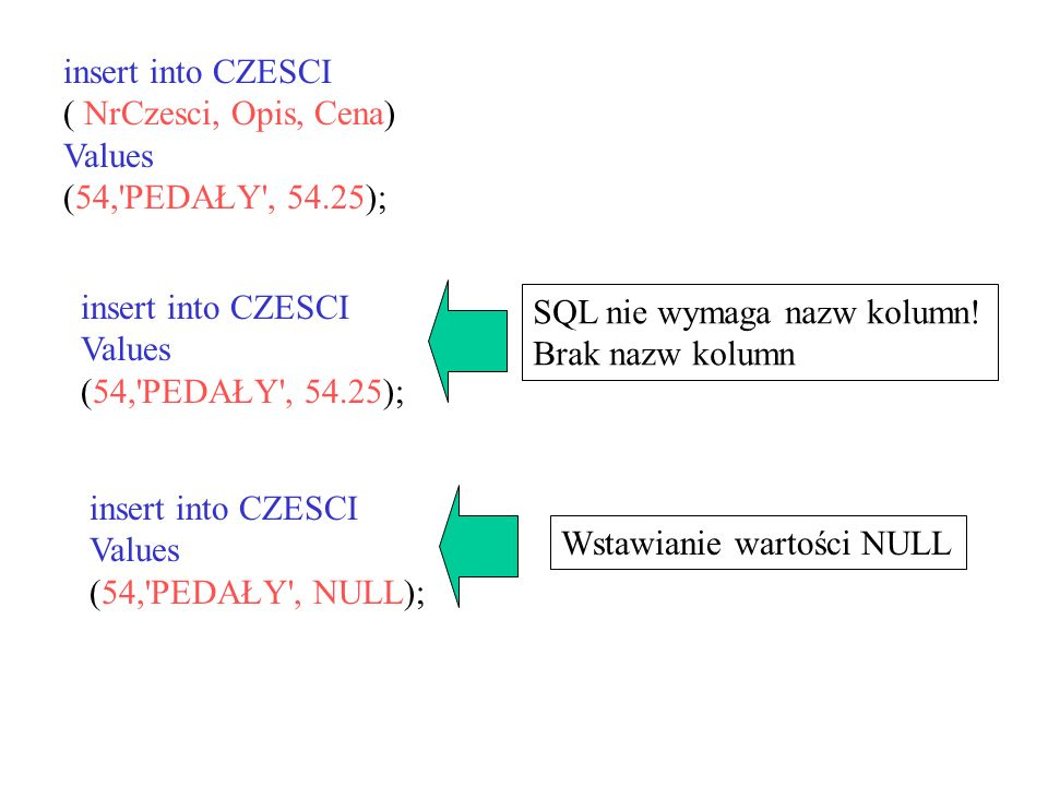 insert into CZESCI ( NrCzesci, Opis, Cena) Values. (54, PEDAŁY , 54.25); insert into CZESCI. Values.