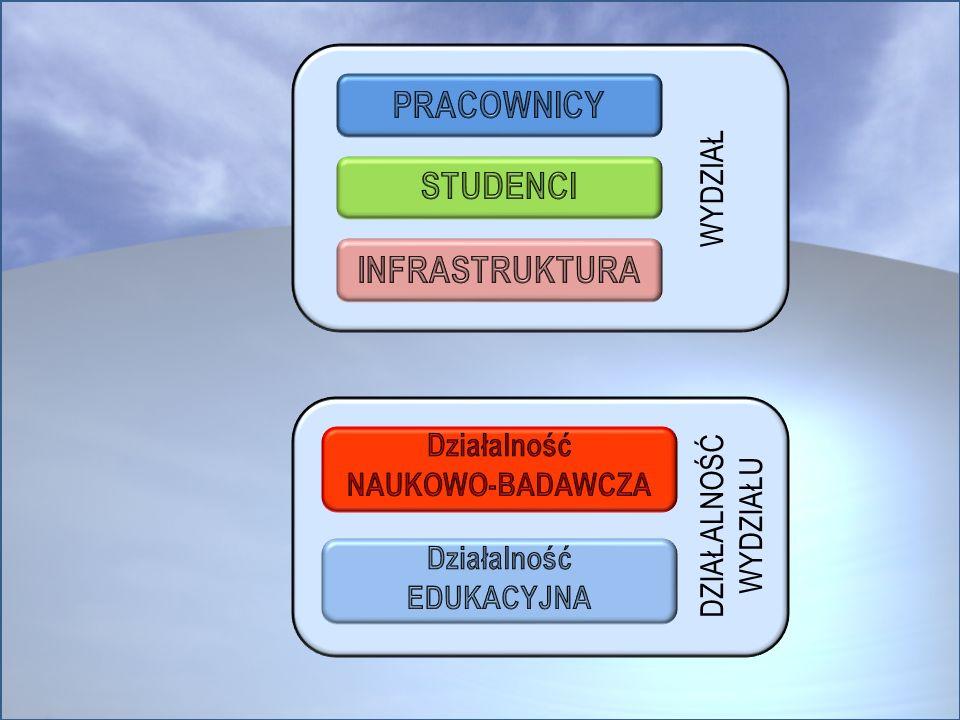PRACOWNICY STUDENCI INFRASTRUKTURA